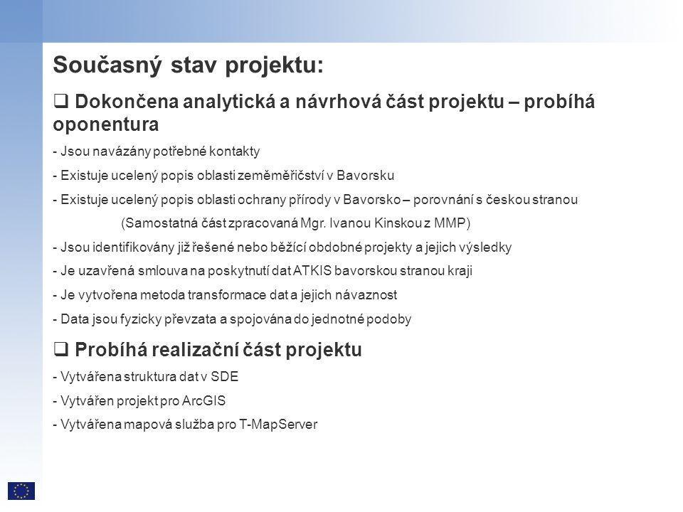 Současný stav projektu:  Dokončena analytická a návrhová část projektu – probíhá oponentura - Jsou navázány potřebné kontakty - Existuje ucelený popi