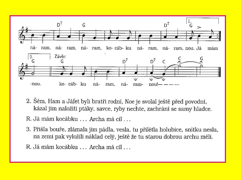 ● Prohlédni si tento rytmický útvar: Je to SYNKOPA - rytmický útvar 3 not - prostřední nota je 2x delší než krajní noty - přízvuk je přenesen z těžké doby na lehkou - prvek převzatý z černošských spirituálů, užívaný především v jazzu TY TÁ TY