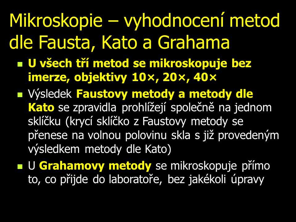 Mikroskopie – vyhodnocení metod dle Fausta, Kato a Grahama U všech tří metod se mikroskopuje bez imerze, objektivy 10×, 20×, 40× Výsledek Faustovy metody a metody dle Kato se zpravidla prohlížejí společně na jednom sklíčku (krycí sklíčko z Faustovy metody se přenese na volnou polovinu skla s již provedeným výsledkem metody dle Kato) U Grahamovy metody se mikroskopuje přímo to, co přijde do laboratoře, bez jakékoli úpravy