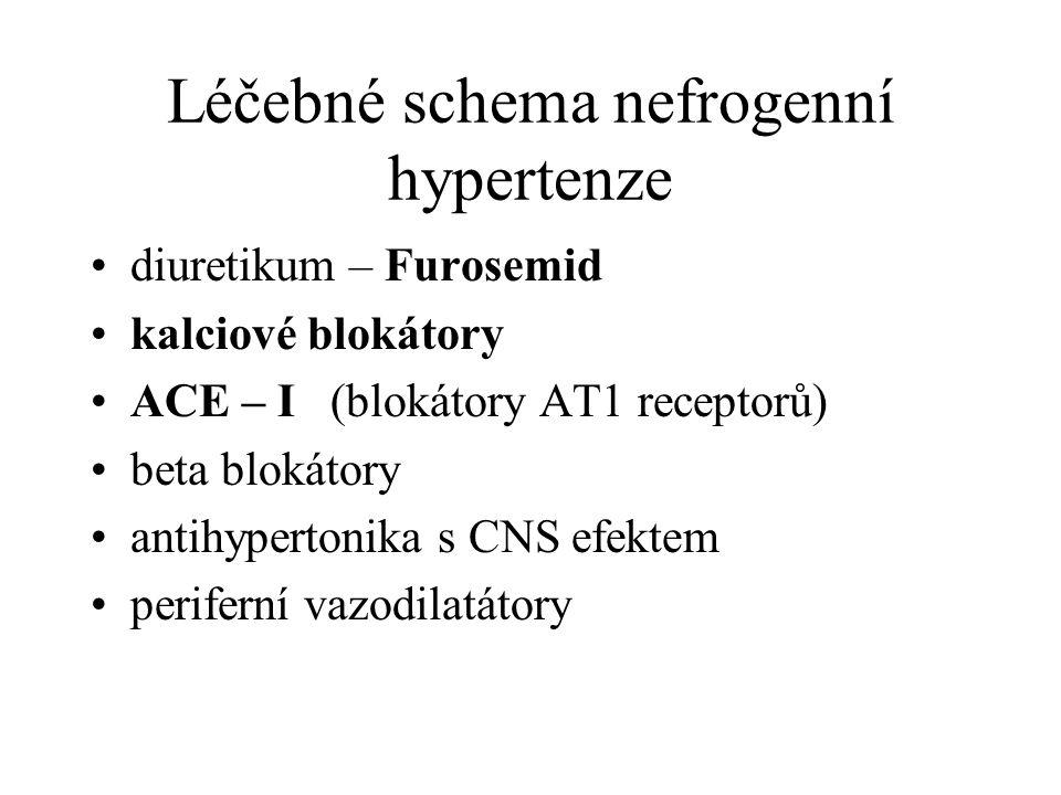 Léčebné schema nefrogenní hypertenze diuretikum – Furosemid kalciové blokátory ACE – I (blokátory AT1 receptorů) beta blokátory antihypertonika s CNS