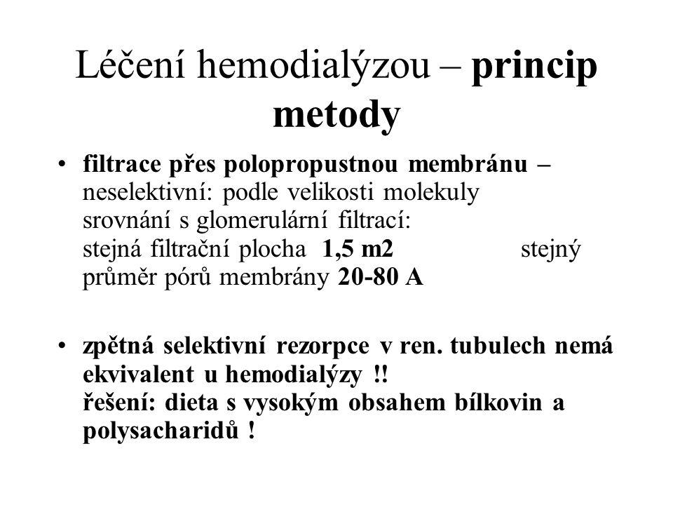 Léčení hemodialýzou – princip metody filtrace přes polopropustnou membránu – neselektivní: podle velikosti molekuly srovnání s glomerulární filtrací: