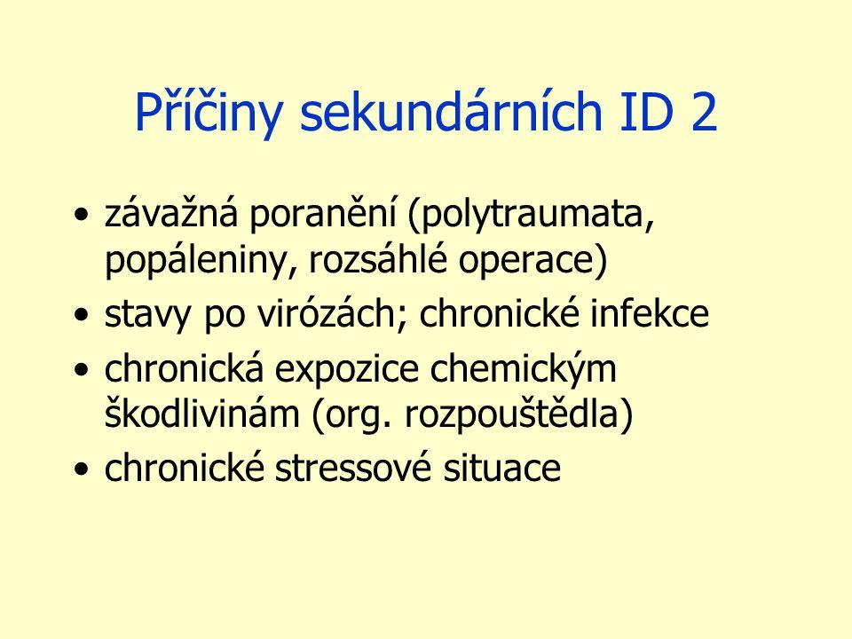 Příčiny sekundárních ID 2 závažná poranění (polytraumata, popáleniny, rozsáhlé operace) stavy po virózách; chronické infekce chronická expozice chemic