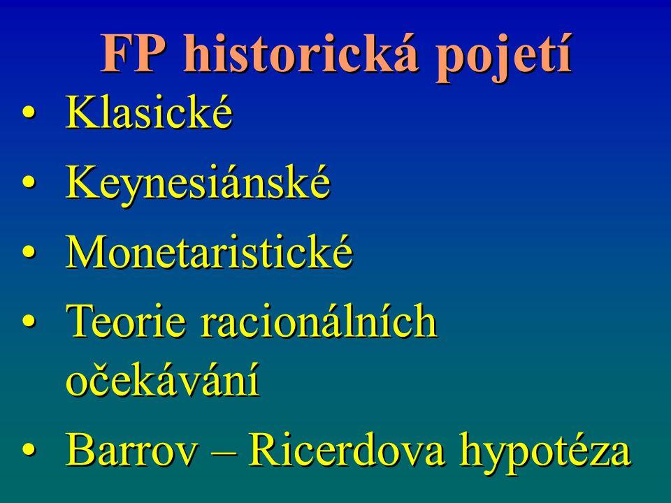 FP historická pojetí Klasické Keynesiánské Monetaristické Teorie racionálních očekávání Barrov – Ricerdova hypotéza Klasické Keynesiánské Monetaristic