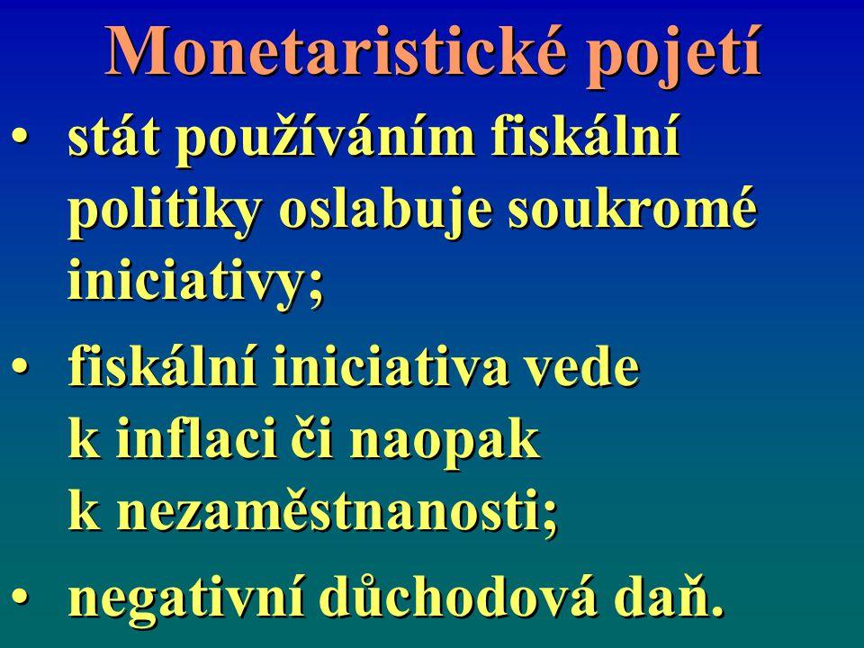 Monetaristické pojetí stát používáním fiskální politiky oslabuje soukromé iniciativy; fiskální iniciativa vede k inflaci či naopak k nezaměstnanosti;
