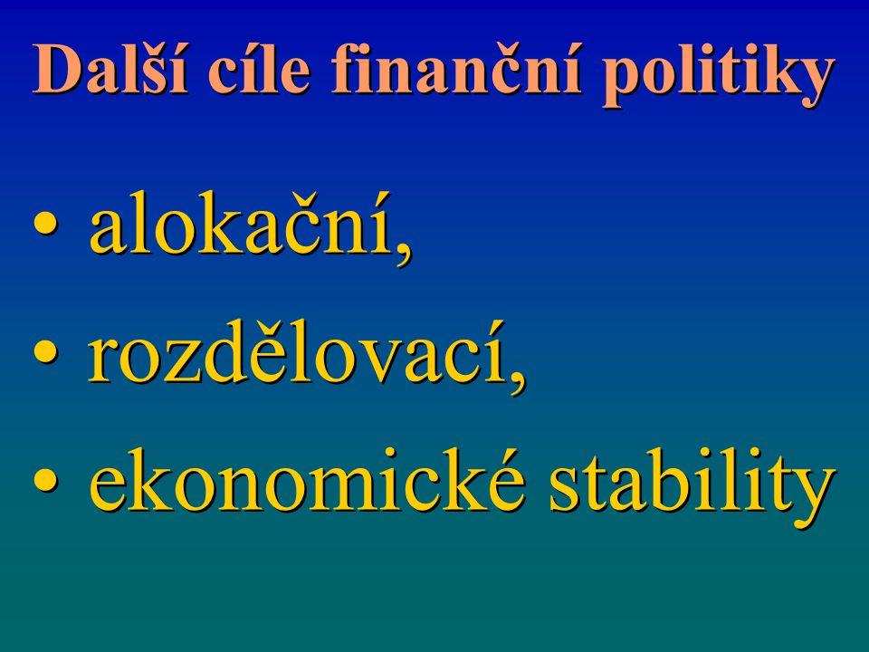 Další cíle finanční politiky alokační, rozdělovací, ekonomické stability alokační, rozdělovací, ekonomické stability
