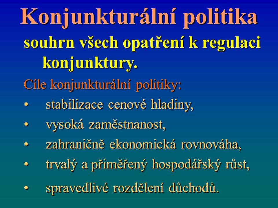 Konjunkturální politika souhrn všech opatření k regulaci konjunktury. Cíle konjunkturální politiky: stabilizace cenové hladiny, vysoká zaměstnanost, z