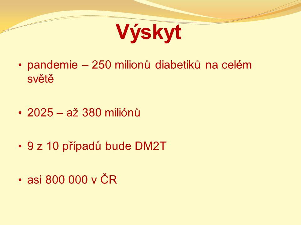 Výskyt pandemie – 250 milionů diabetiků na celém světě 2025 – až 380 miliónů 9 z 10 případů bude DM2T asi 800 000 v ČR