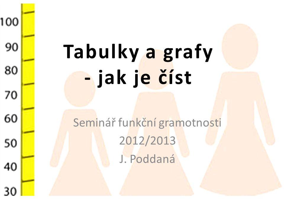 Tabulky a grafy - jak je číst Seminář funkční gramotnosti 2012/2013 J. Poddaná