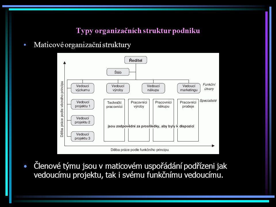 Typy organizačních struktur podniku Maticové organizační struktury Členové týmu jsou v maticovém uspořádání podřízeni jak vedoucímu projektu, tak i sv