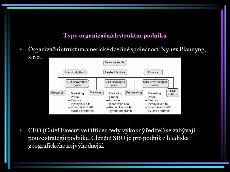 Typy organizačních struktur podniku Organizační struktura americké dceřiné společnosti Nynex Plannyng, s.r.o.. CEO (Chief Executive Officer, tedy výko