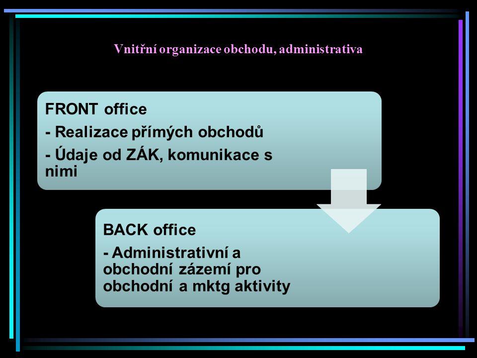 Vnitřní organizace obchodu, administrativa FRONT office - Realizace přímých obchodů - Údaje od ZÁK, komunikace s nimi BACK office - Administrativní a