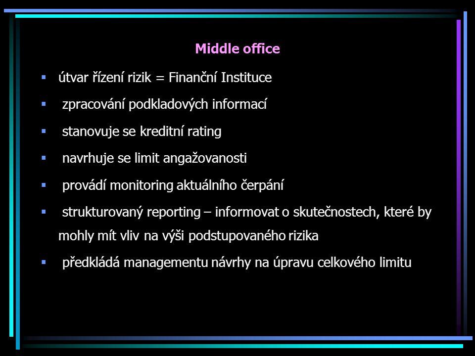 Middle office  útvar řízení rizik = Finanční Instituce  zpracování podkladových informací  stanovuje se kreditní rating  navrhuje se limit angažov