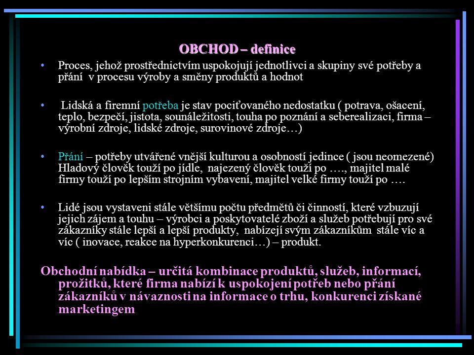 OBCHOD – definice Proces, jehož prostřednictvím uspokojují jednotlivci a skupiny své potřeby a přání v procesu výroby a směny produktů a hodnot Lidská