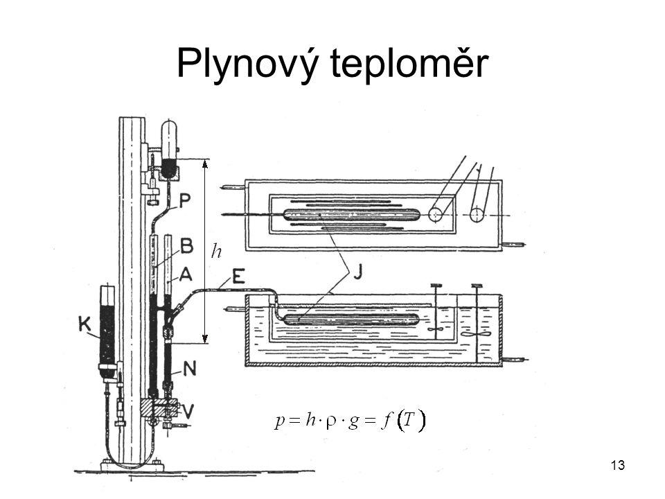 P913 Plynový teploměr