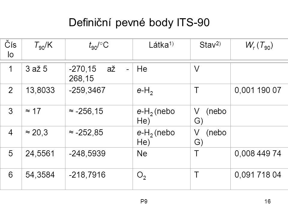 P916 Definiční pevné body ITS-90 Čís lo T 90 /Kt 90 /°CLátka 1) Stav 2) W r (T 90 )13 až 5-270,15 až - 268,15 HeV 213,8033-259,3467e-H 2 T0,001 190 07