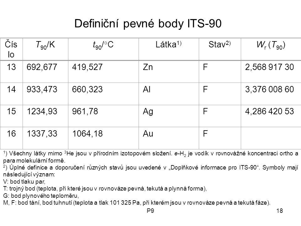 P918 Definiční pevné body ITS-90 Čís lo T 90 /Kt 90 /°CLátka 1) Stav 2) W r (T 90 )13692,677419,527ZnF2,568 917 30 14933,473660,323AlF3,376 008 60 151