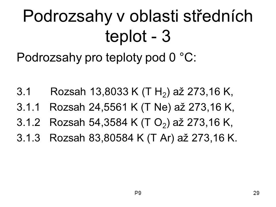P929 Podrozsahy v oblasti středních teplot - 3 Podrozsahy pro teploty pod 0 °C: 3.1 Rozsah 13,8033 K (T H 2 ) až 273,16 K, 3.1.1 Rozsah 24,5561 K (T N