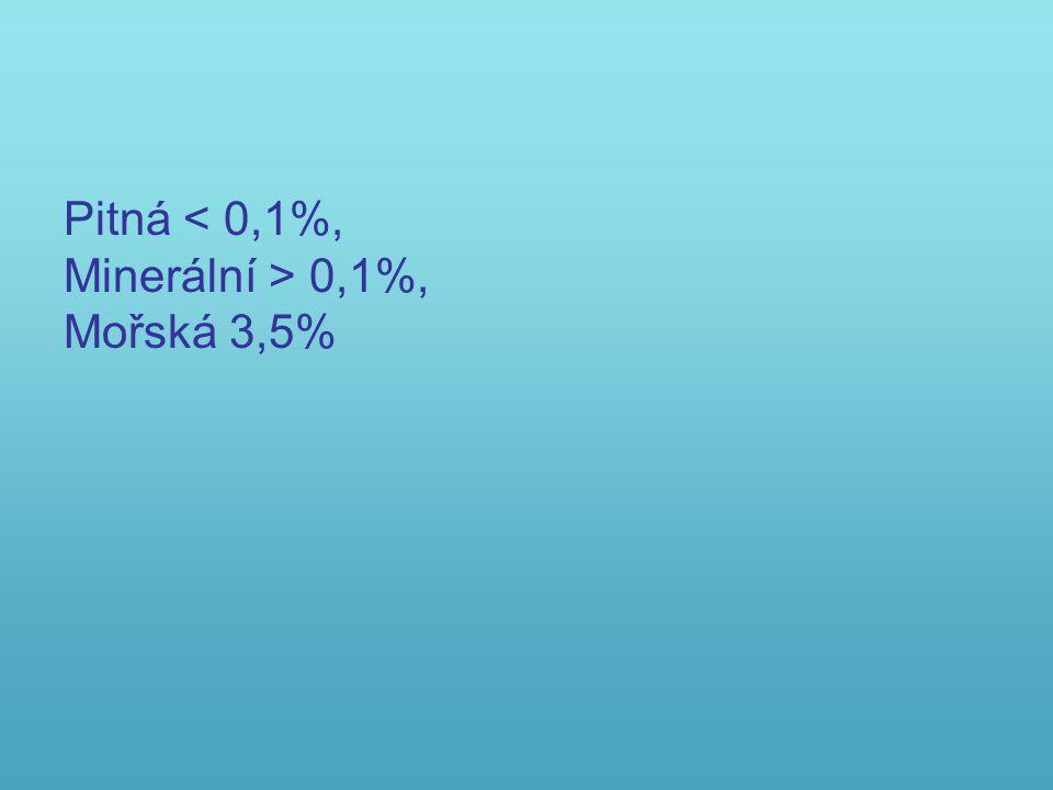 Pitná < 0,1%, Minerální > 0,1%, Mořská 3,5%
