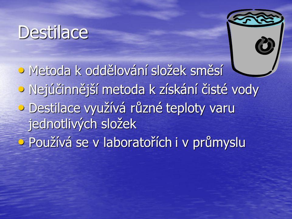 Destilace Metoda k oddělování složek směsí Metoda k oddělování složek směsí Nejúčinnější metoda k získání čisté vody Nejúčinnější metoda k získání čis
