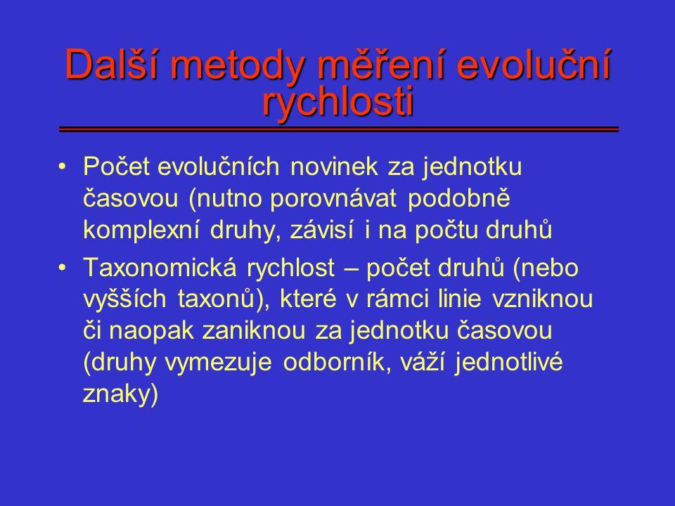 Další metody měření evoluční rychlosti Počet evolučních novinek za jednotku časovou (nutno porovnávat podobně komplexní druhy, závisí i na počtu druhů