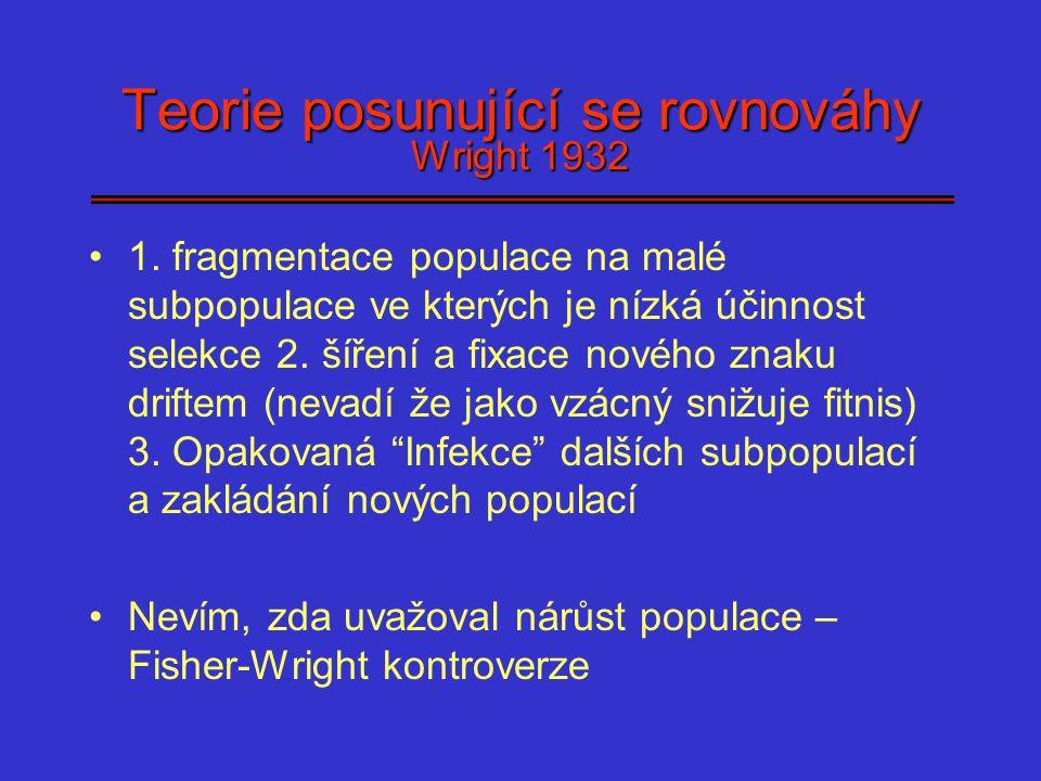 Teorie posunující se rovnováhy Wright 1932 1. fragmentace populace na malé subpopulace ve kterých je nízká účinnost selekce 2. šíření a fixace nového