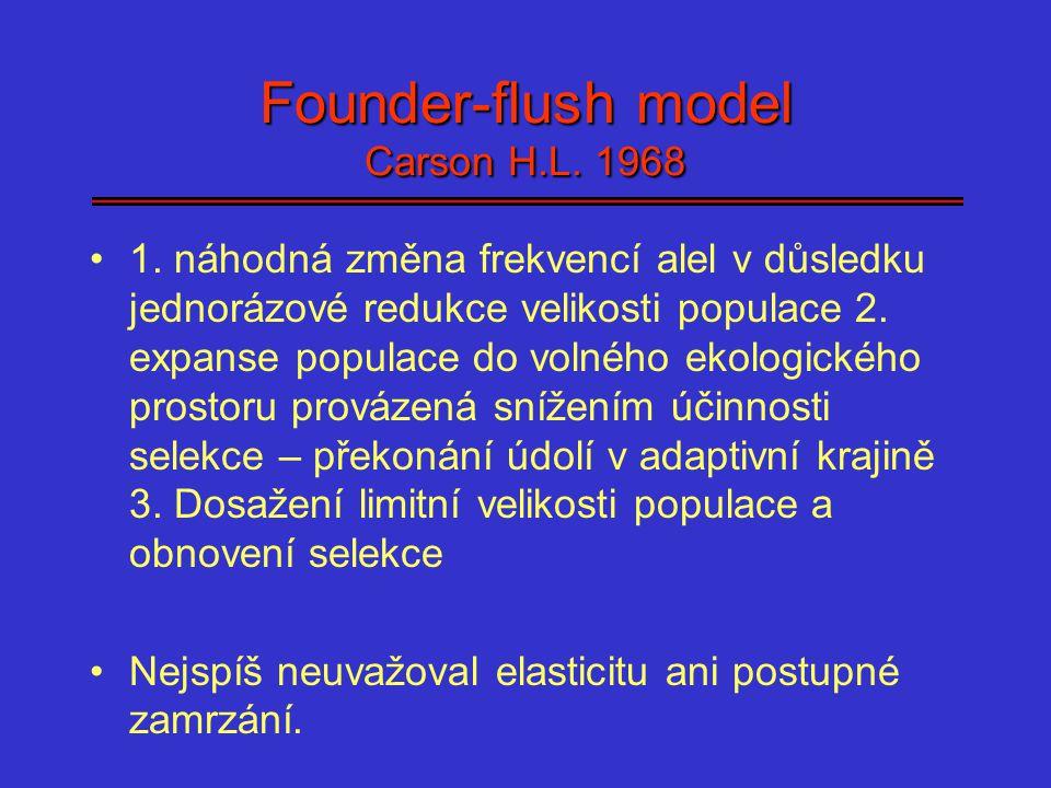 Founder-flush model Carson H.L. 1968 1. náhodná změna frekvencí alel v důsledku jednorázové redukce velikosti populace 2. expanse populace do volného