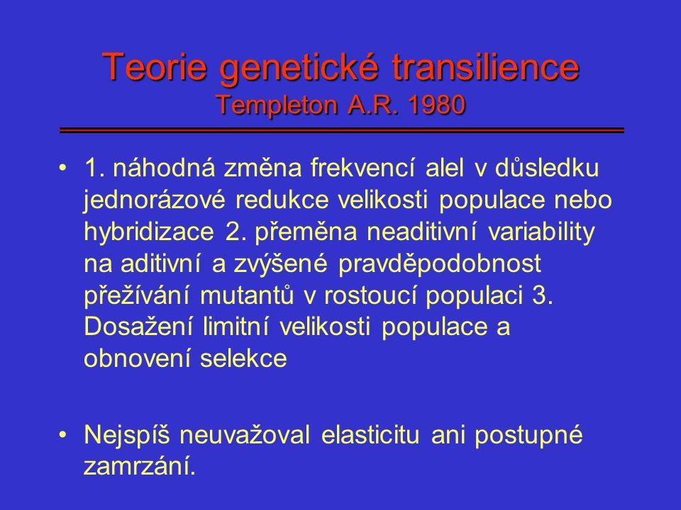 Teorie genetické transilience Templeton A.R. 1980 1. náhodná změna frekvencí alel v důsledku jednorázové redukce velikosti populace nebo hybridizace 2