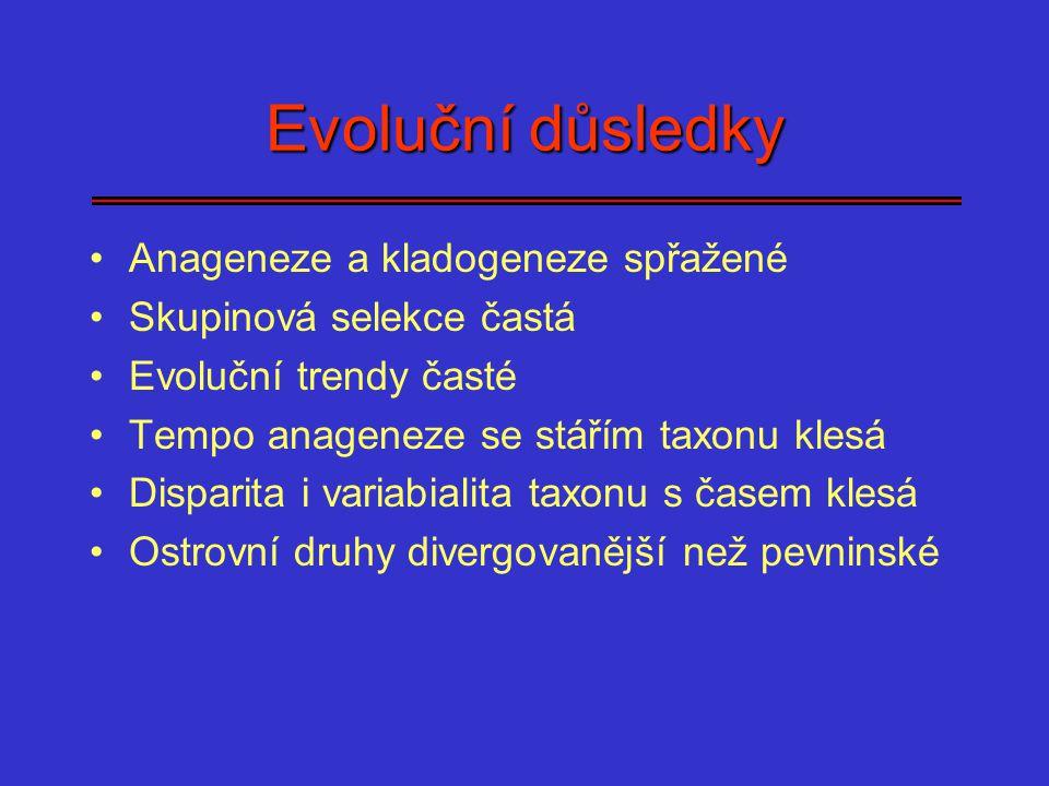 Evoluční důsledky Anageneze a kladogeneze spřažené Skupinová selekce častá Evoluční trendy časté Tempo anageneze se stářím taxonu klesá Disparita i va