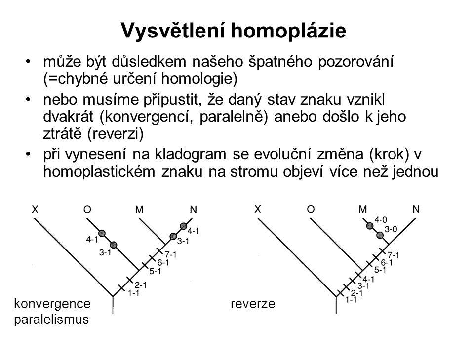 Vysvětlení homoplázie může být důsledkem našeho špatného pozorování (=chybné určení homologie) nebo musíme připustit, že daný stav znaku vznikl dvakrá