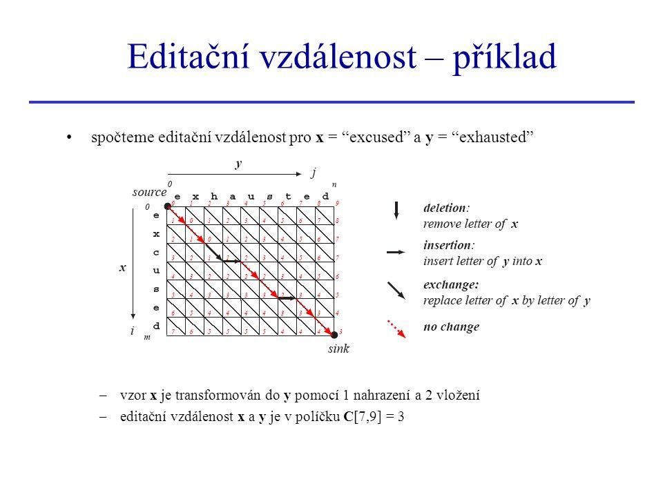"""spočteme editační vzdálenost pro x = """"excused"""" a y = """"exhausted"""" –vzor x je transformován do y pomocí 1 nahrazení a 2 vložení –editační vzdálenost x a"""