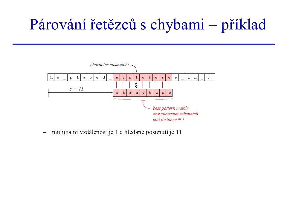 Párování řetězců s chybami – příklad –minimální vzdálenost je 1 a hledané posunutí je 11