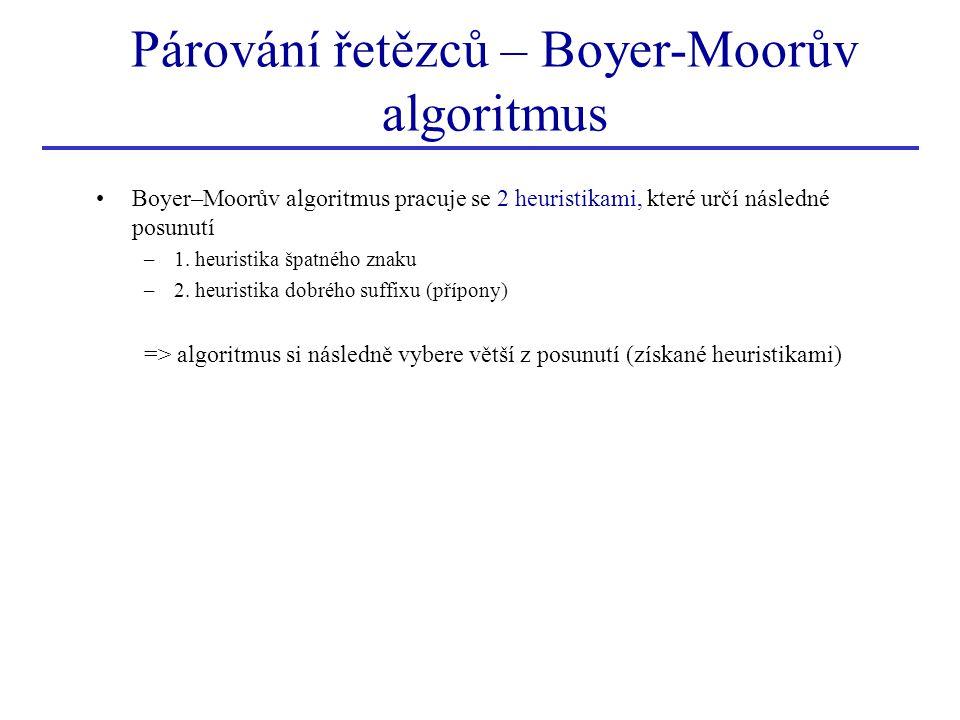 Boyer–Moorův algoritmus pracuje se 2 heuristikami, které určí následné posunutí –1. heuristika špatného znaku –2. heuristika dobrého suffixu (přípony)
