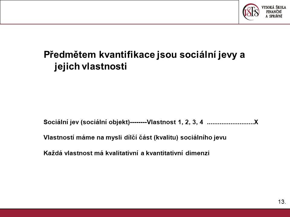 13. Předmětem kvantifikace jsou sociální jevy a jejich vlastnosti Sociální jev (sociální objekt)--------Vlastnost 1, 2, 3, 4..........................