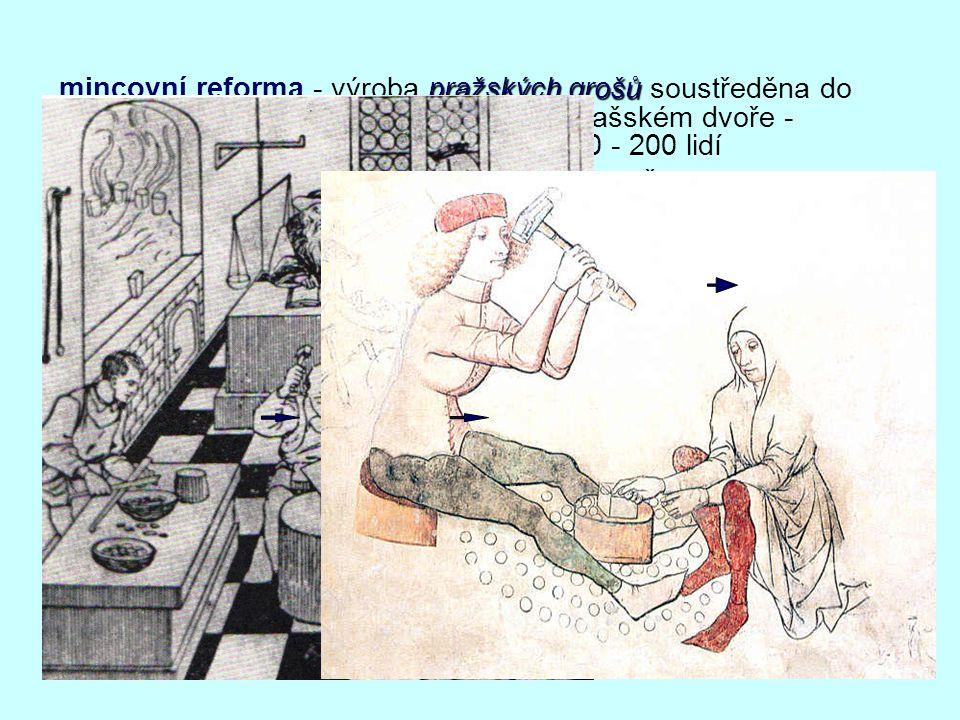 pražských grošů mincovní reforma - výroba pražských grošů soustředěna do jediné manufaktury v kutnohorském Vlašském dvoře - zaměstnáno (podle údajů z 15.