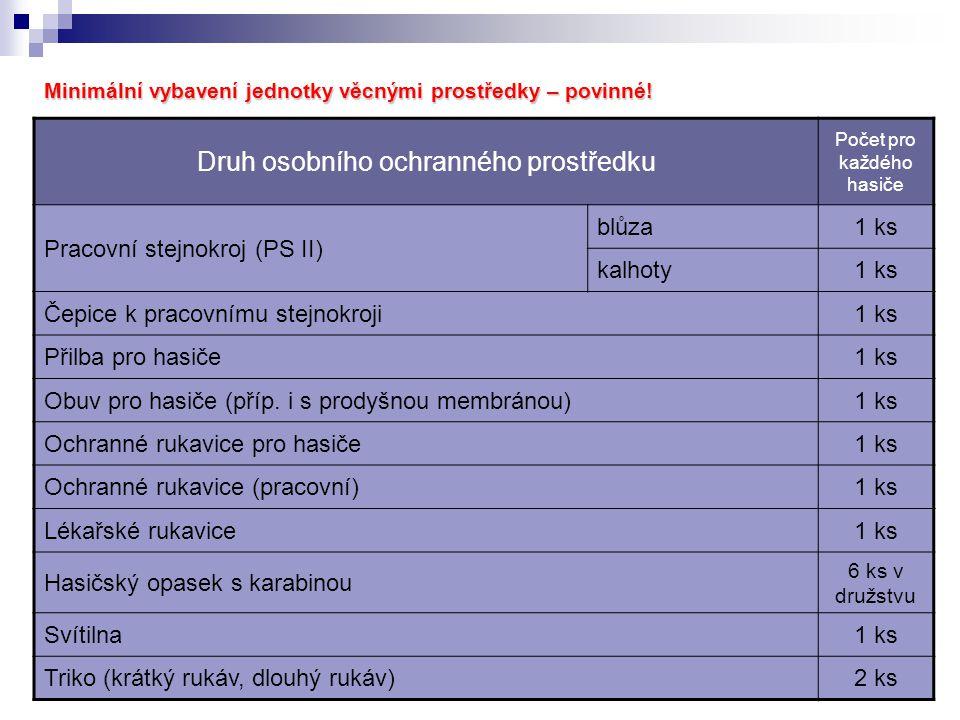 2. Obce - jednotky JSDHO Vnitřní organizace jednotky JPO V: Druh osobního ochranného prostředku Počet pro každého hasiče Pracovní stejnokroj (PS II) b
