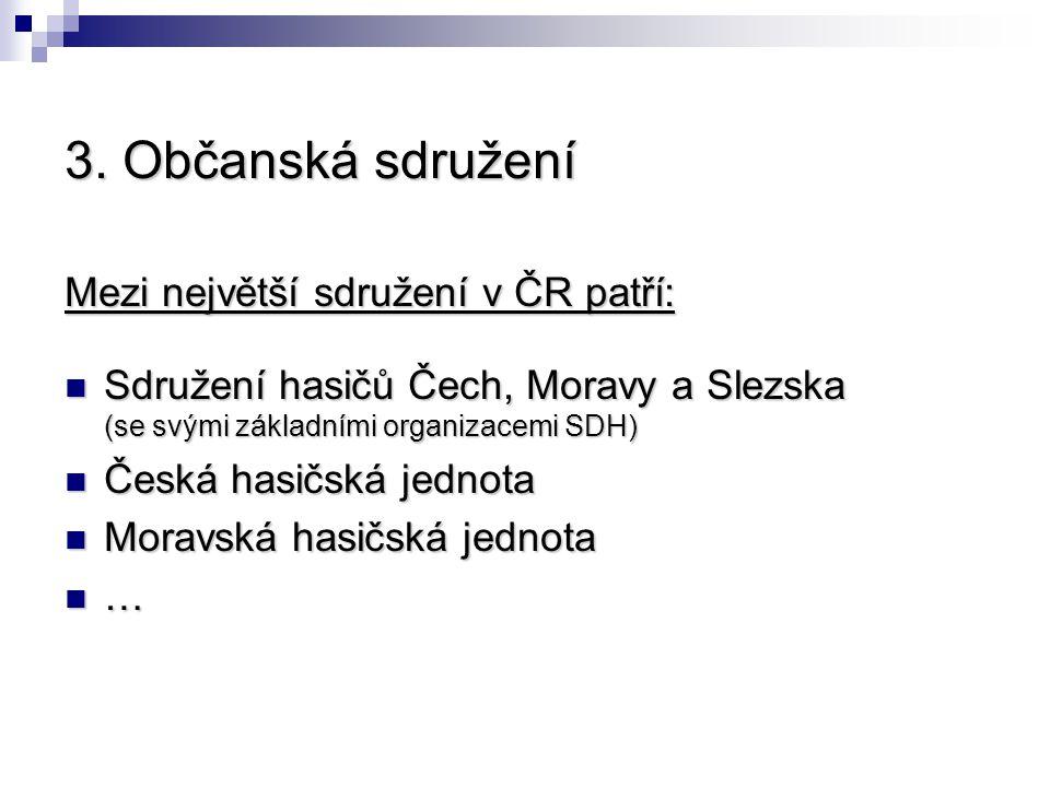 3. Občanská sdružení Mezi největší sdružení v ČR patří: Sdružení hasičů Čech, Moravy a Slezska (se svými základními organizacemi SDH) Sdružení hasičů