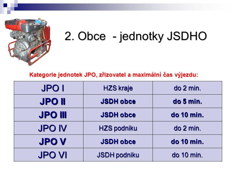 2. Obce - jednotky JSDHO Kategorie jednotek JPO, zřizovatel a maximální čas výjezdu: JPO I JPO I HZS kraje do 2 min. JPO II JPO II JSDH obce do 5 min.