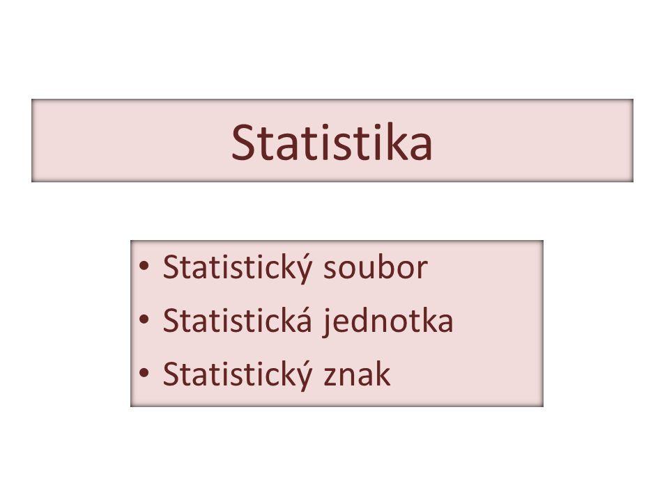 Statistika Statistický soubor Statistická jednotka Statistický znak