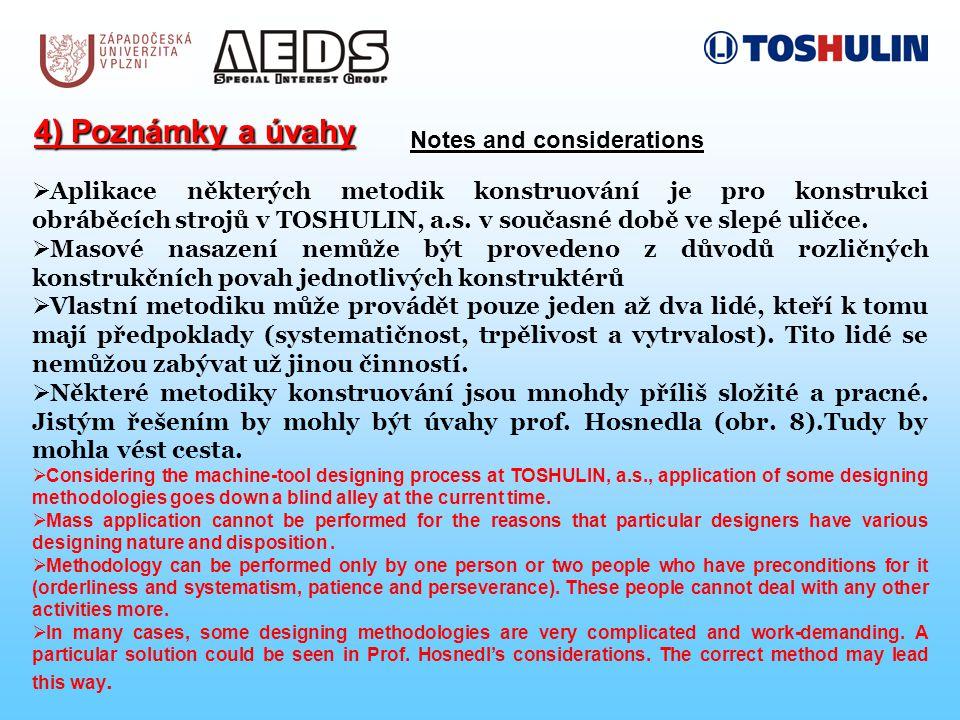 4) Poznámky a úvahy Notes and considerations  Aplikace některých metodik konstruování je pro konstrukci obráběcích strojů v TOSHULIN, a.s.