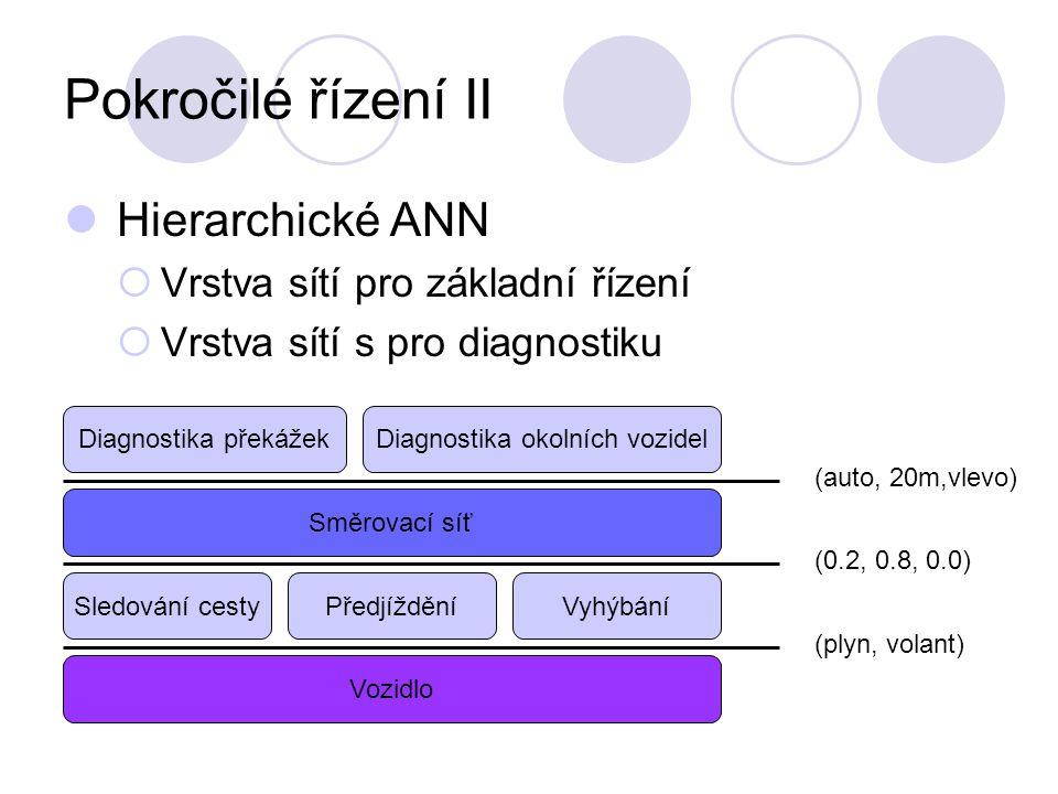 Pokročilé řízení II Hierarchické ANN  Vrstva sítí pro základní řízení  Vrstva sítí s pro diagnostiku Sledování cesty PředjížděníVyhýbání Vozidlo Směrovací síť Diagnostika překážekDiagnostika okolních vozidel (0.2, 0.8, 0.0) (plyn, volant) (auto, 20m,vlevo)
