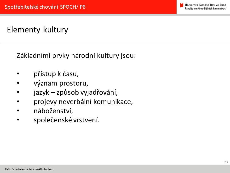 23 PhDr- Pavla Kotyzová, kotyzova@fmk.utb.cz Elementy kultury Spotřebitelské chování SPOCH/ P6 Základními prvky národní kultury jsou: přístup k času,