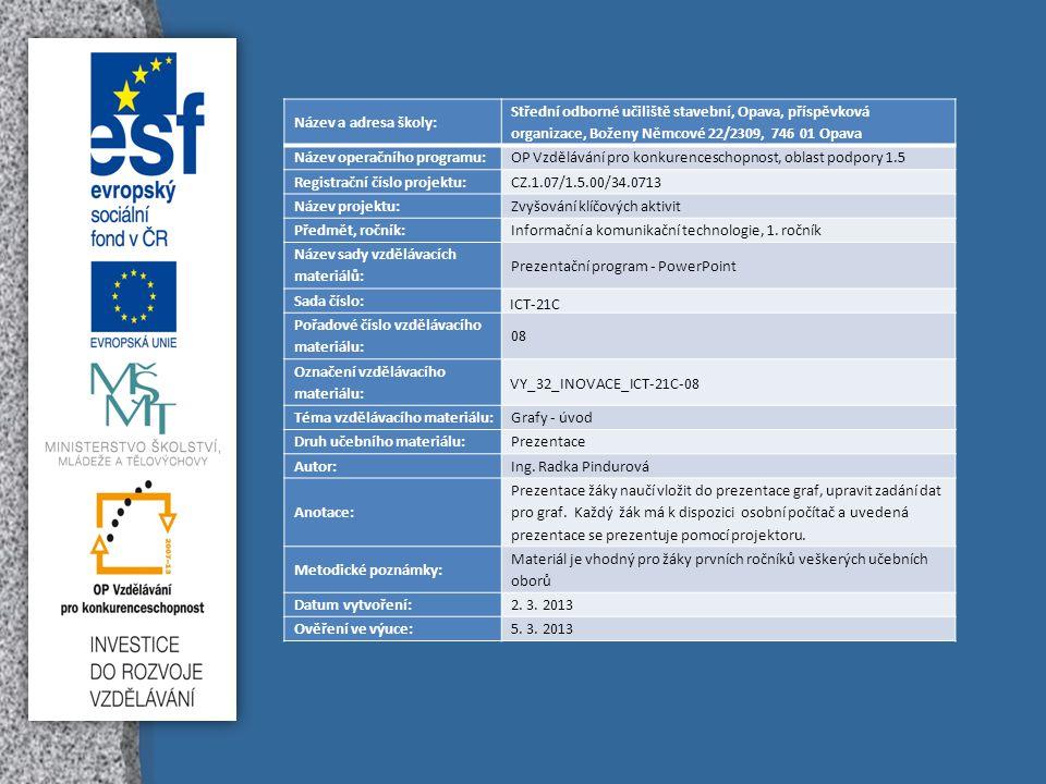 Název a adresa školy: Střední odborné učiliště stavební, Opava, příspěvková organizace, Boženy Němcové 22/2309, 746 01 Opava Název operačního programu:OP Vzdělávání pro konkurenceschopnost, oblast podpory 1.5 Registrační číslo projektu:CZ.1.07/1.5.00/34.0713 Název projektu:Zvyšování klíčových aktivit Předmět, ročník:Informační a komunikační technologie, 1.