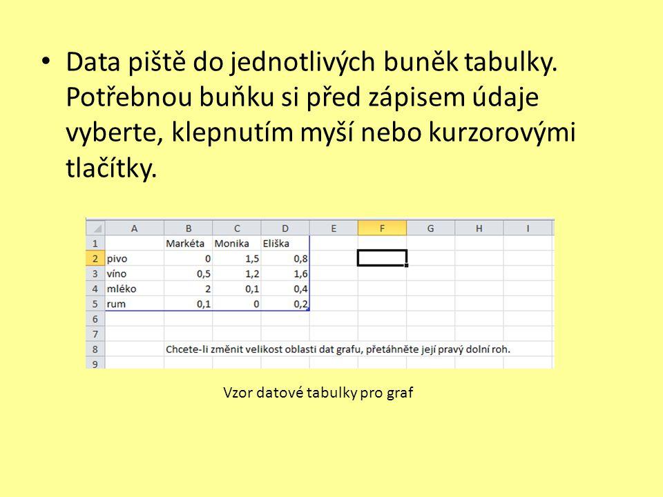 Data piště do jednotlivých buněk tabulky. Potřebnou buňku si před zápisem údaje vyberte, klepnutím myší nebo kurzorovými tlačítky. Vzor datové tabulky