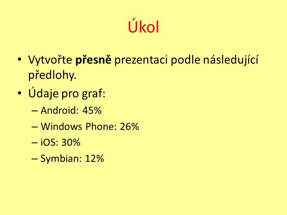 Úkol Vytvořte přesně prezentaci podle následující předlohy. Údaje pro graf: – Android: 45% – Windows Phone: 26% – iOS: 30% – Symbian: 12%
