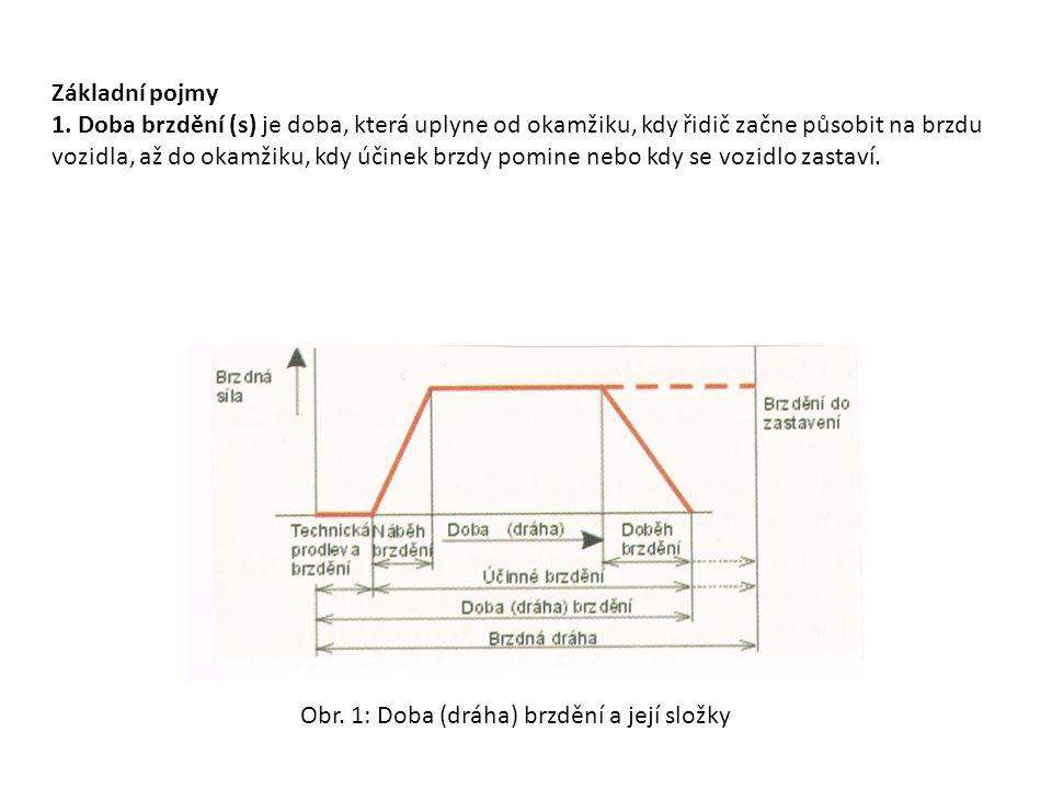 2.Dráha brzdění (m) je dráha, kterou vozidlo ujede v době brzdění.