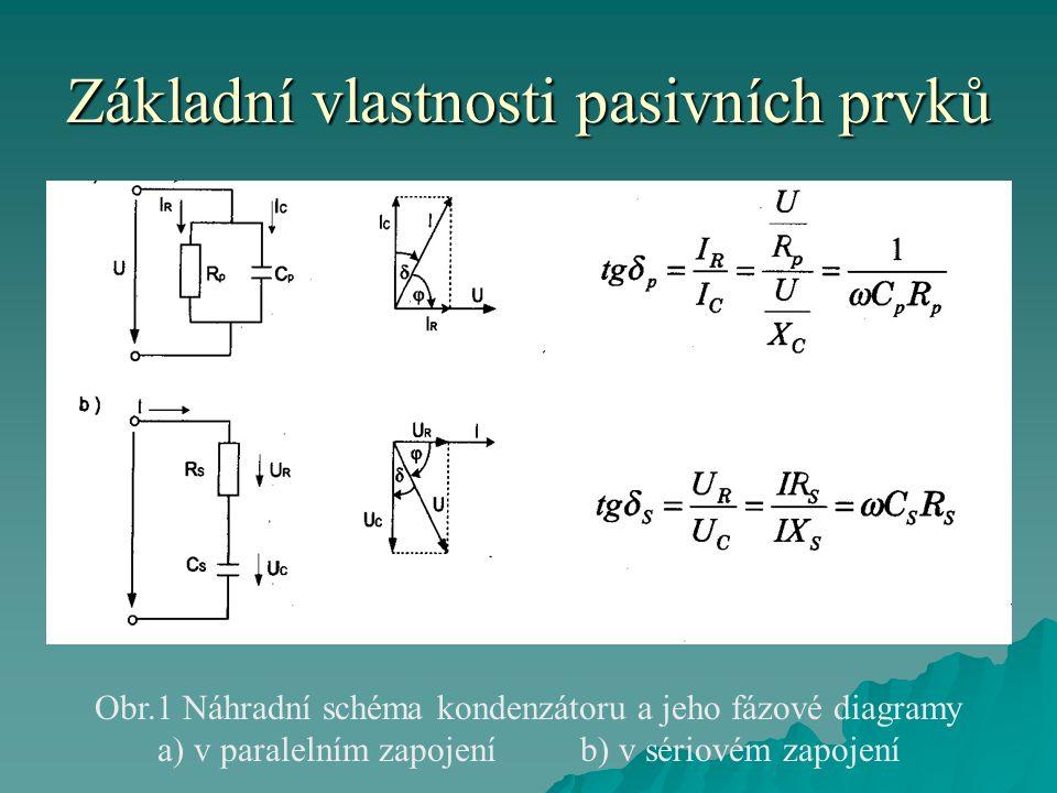 Základní vlastnosti pasivních prvků Obr.1 Náhradní schéma kondenzátoru a jeho fázové diagramy a) v paralelním zapojeníb) v sériovém zapojení