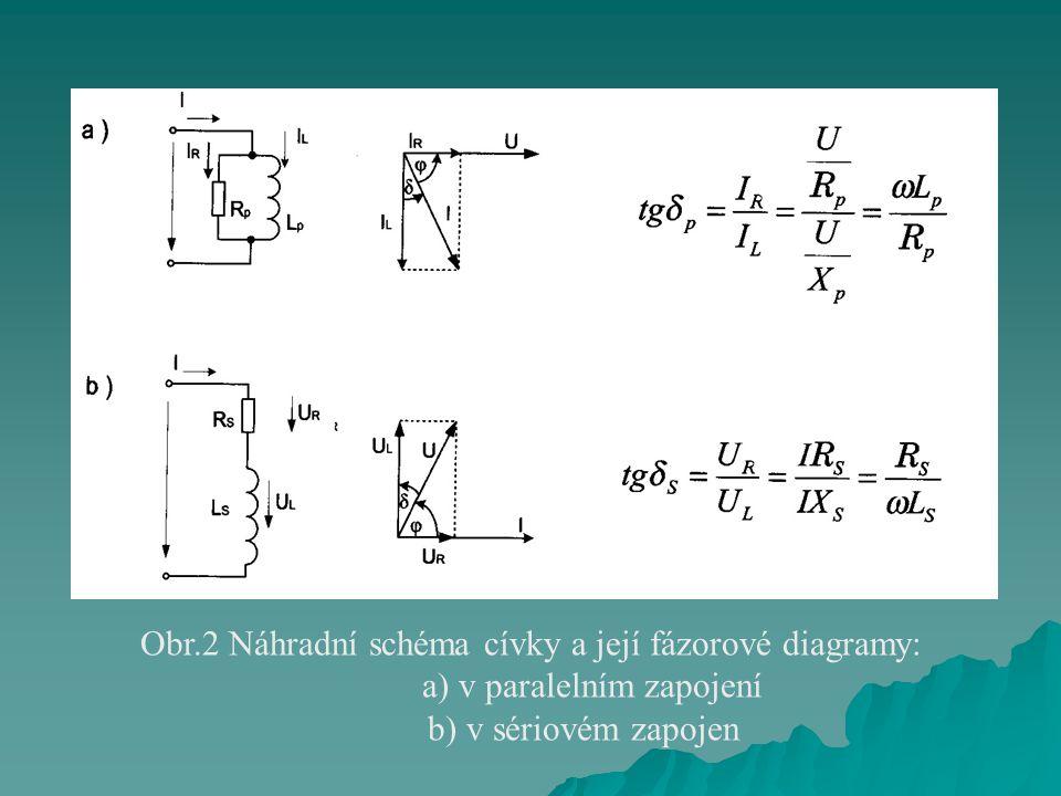 Obr.2 Náhradní schéma cívky a její fázorové diagramy: a) v paralelním zapojení b) v sériovém zapojen