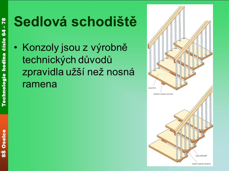 Technologie hodina číslo 64 - 78 SŠ Oselce Sedlová schodiště Konzoly jsou z výrobně technických důvodů zpravidla užší než nosná ramena
