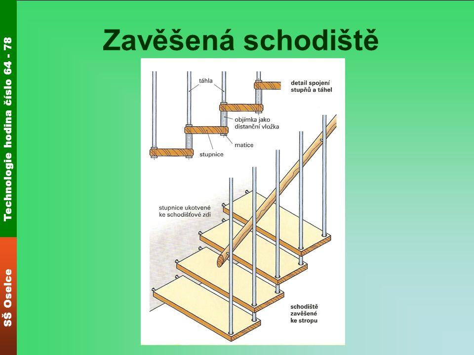 Technologie hodina číslo 64 - 78 SŠ Oselce Zavěšená schodiště U schodišť, která se zavěšují ze stropu nebo ze střechy, jsou stupnice upevněny na jednom nebo na obou koncích na táhlech, která musejí být pevně spojena jako nosné konstrukční části se stropní nebo střešní konstrukcí.