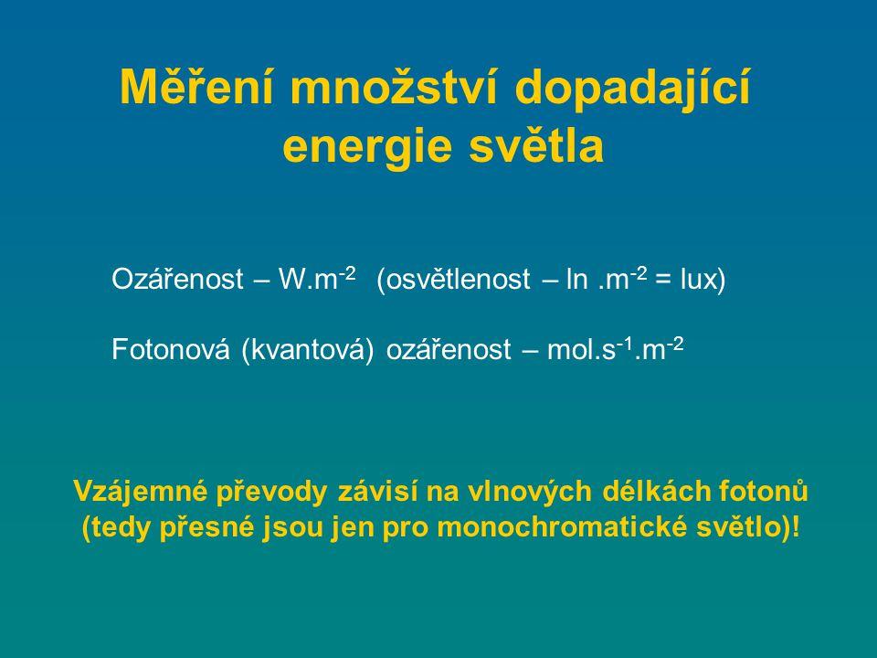 Měření množství dopadající energie světla Ozářenost – W.m -2 (osvětlenost – ln.m -2 = lux) Fotonová (kvantová) ozářenost – mol.s -1.m -2 Vzájemné přev